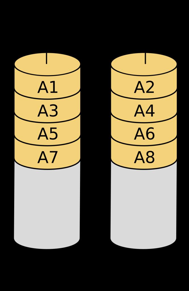 RAID 0 یا Striping